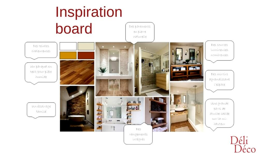 inspiration board bathroom