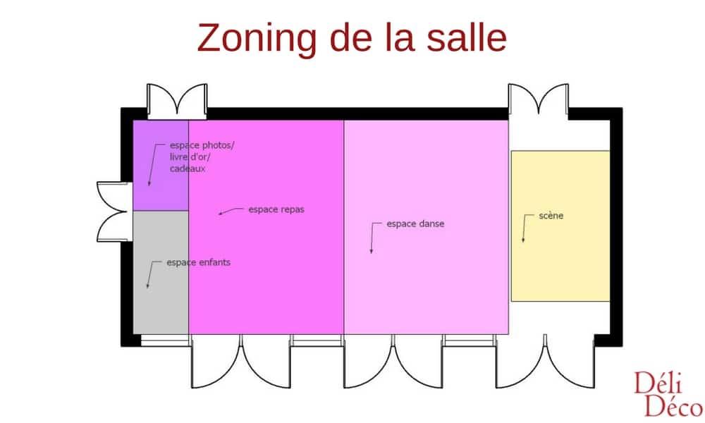 zoning salle de réception