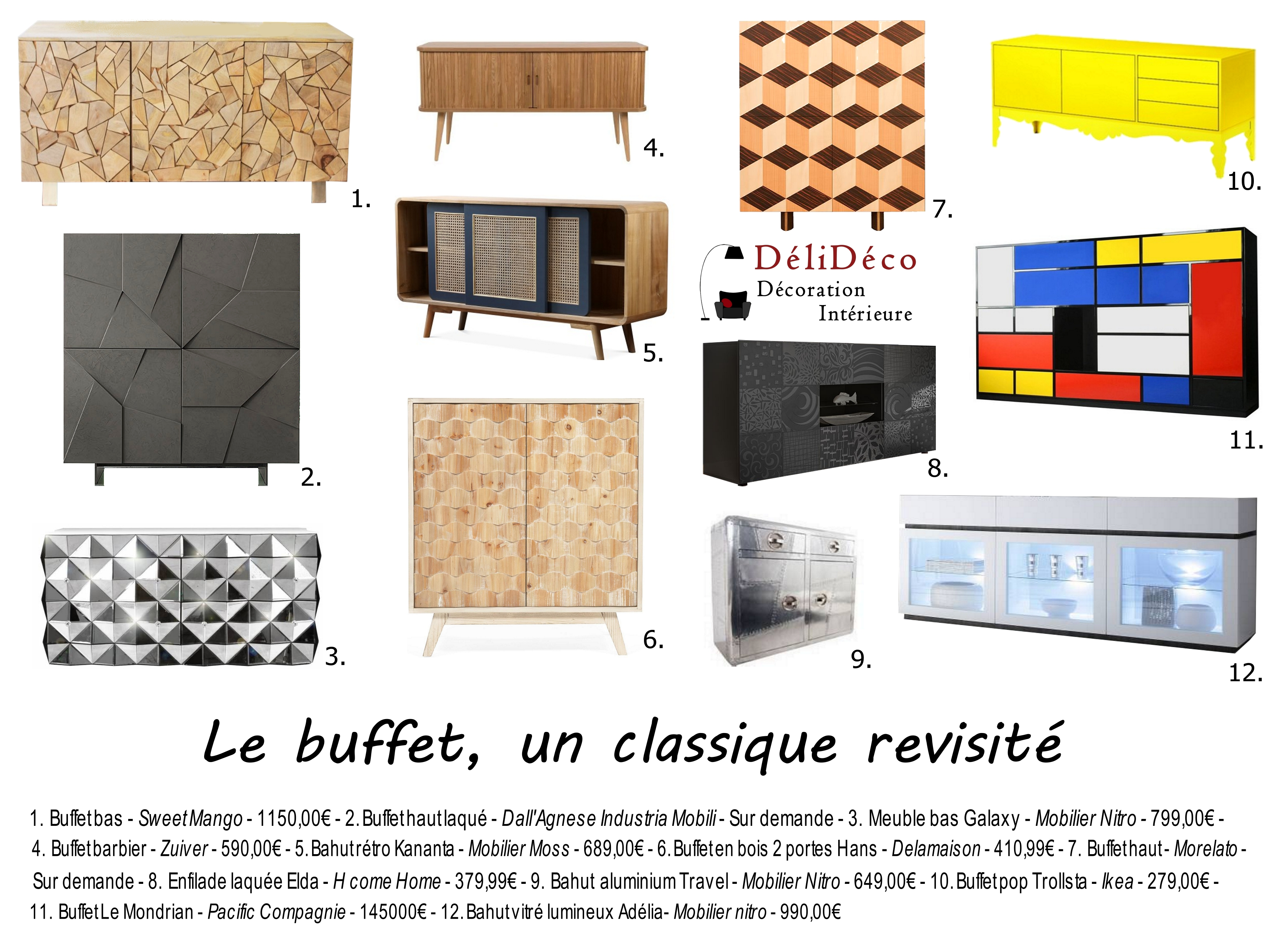 planche shopping buffets actuels