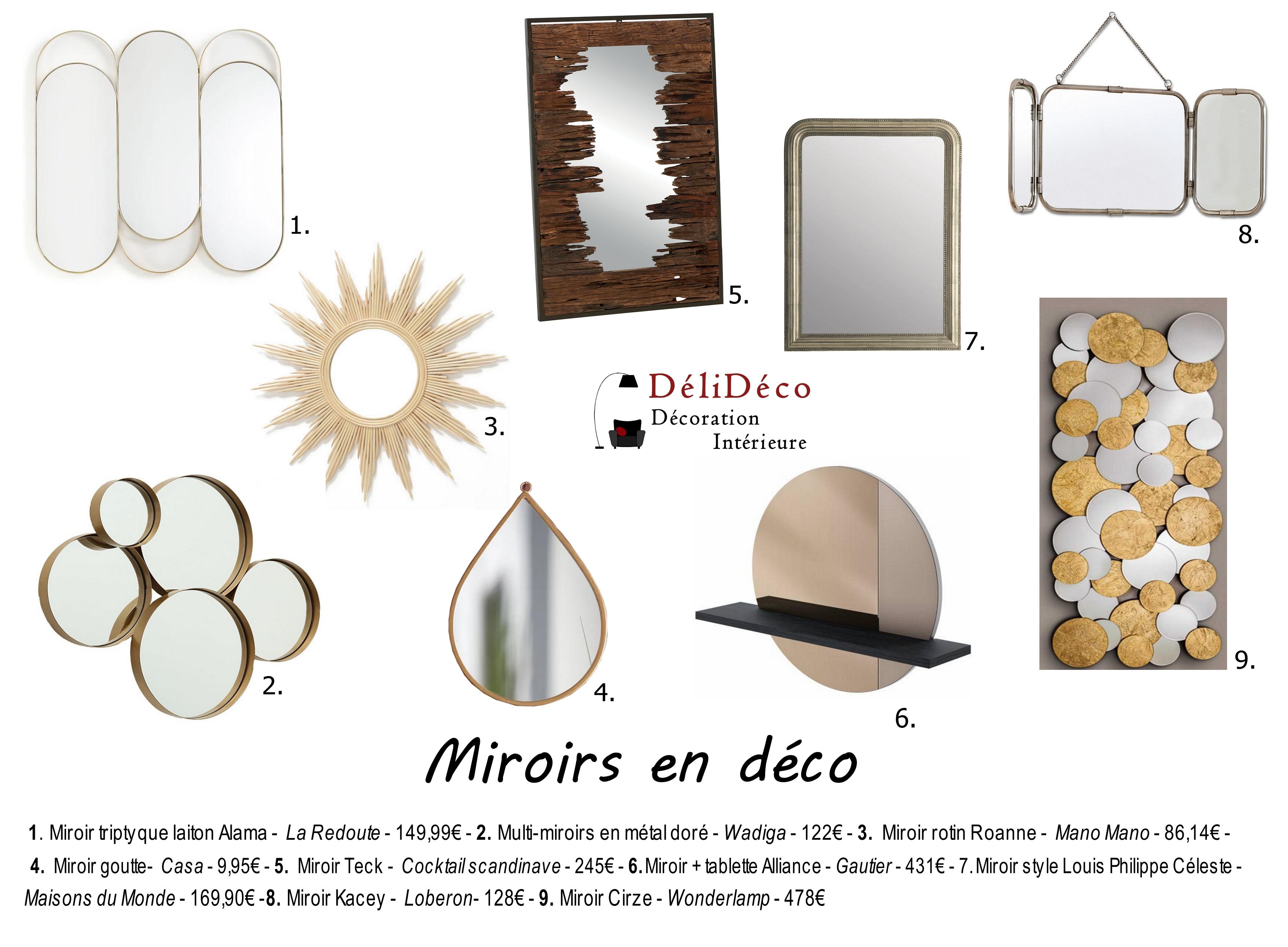 planche miroirs en déco